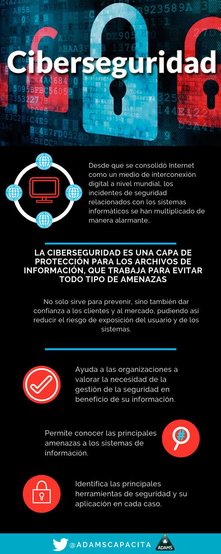 Ilustración Ciberseguridad